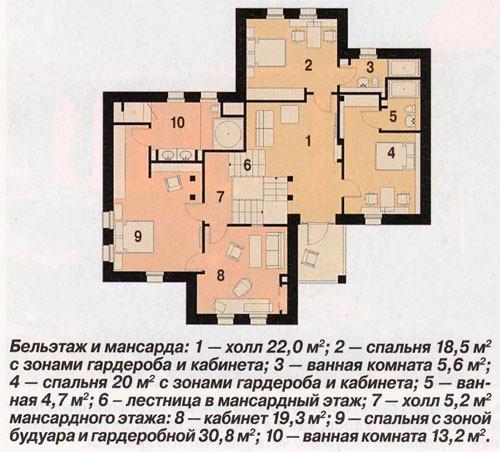План бельэтажа и мансарды