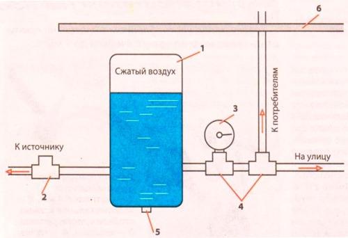 Схема водопровода. shema_1